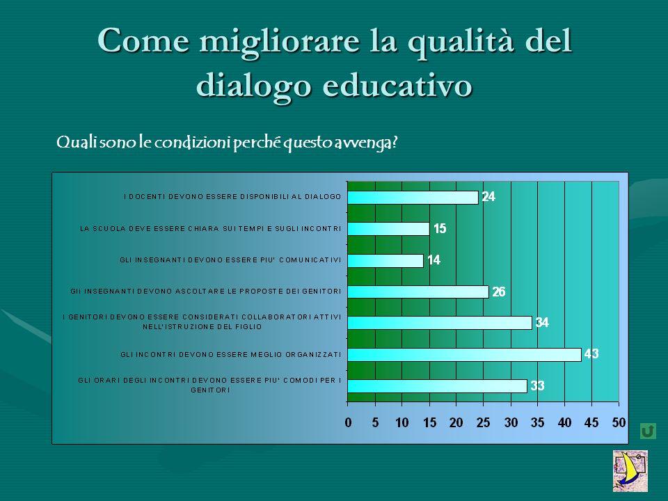Come migliorare la qualità del dialogo educativo Quali sono le condizioni perché questo avvenga?
