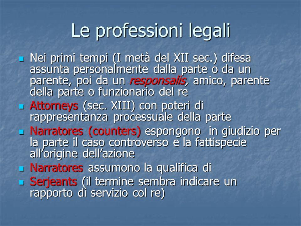Le professioni legali Nei primi tempi (I metà del XII sec.) difesa assunta personalmente dalla parte o da un parente, poi da un responsalis, amico, pa