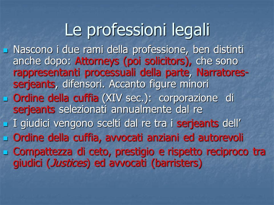 Le professioni legali Nascono i due rami della professione, ben distinti anche dopo: Attorneys (poi solicitors), che sono rappresentanti processuali d