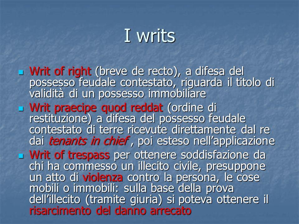 I writs Writ of right (breve de recto), a difesa del possesso feudale contestato, riguarda il titolo di validità di un possesso immobiliare Writ of ri