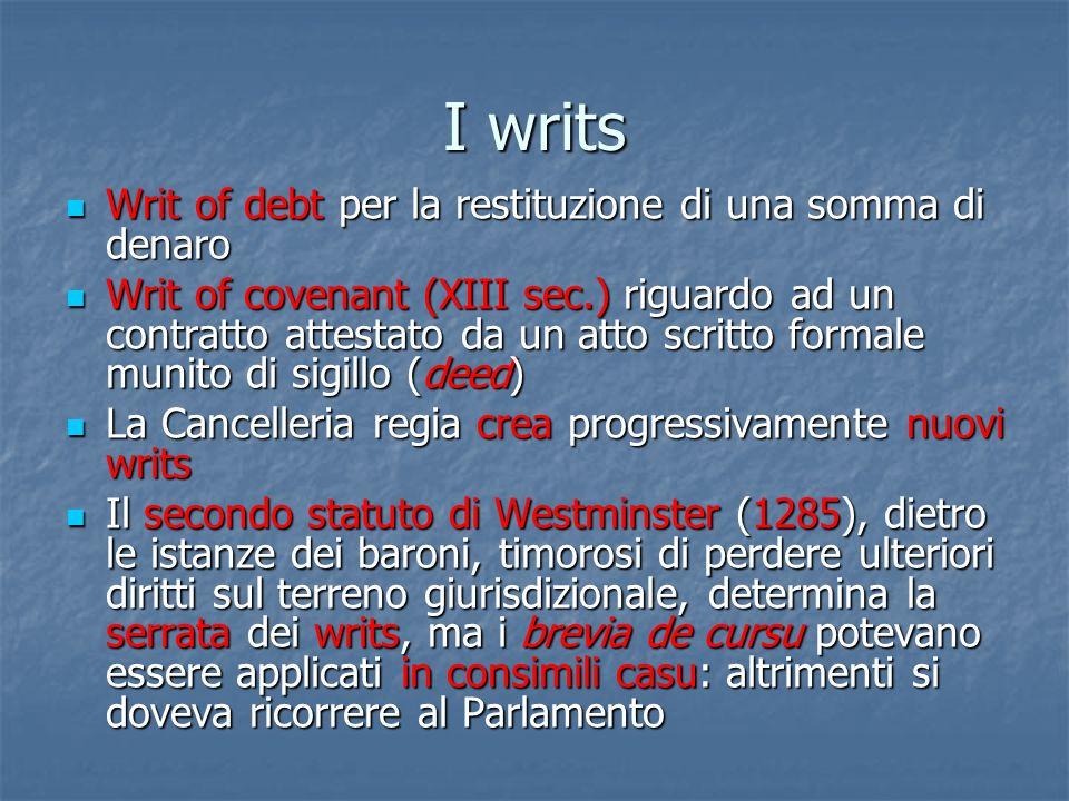 I writs Writ of debt per la restituzione di una somma di denaro Writ of debt per la restituzione di una somma di denaro Writ of covenant (XIII sec.) r