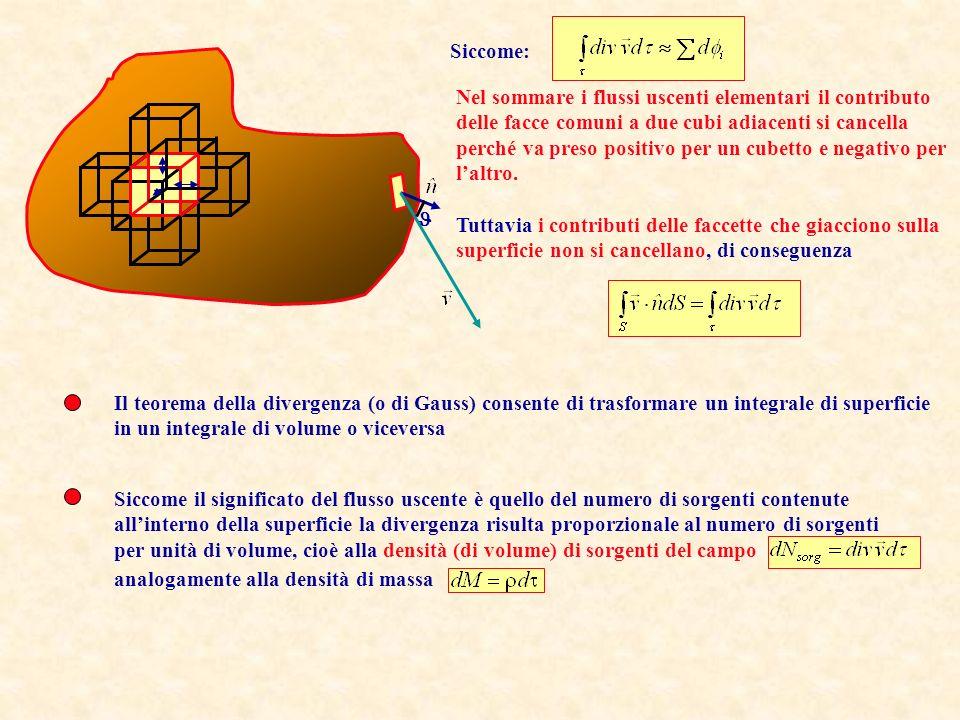 d S (chiusa) dS Il flusso infinitesimo uscente dal cubetto d è la somma dei flussi nelle direzioni uscenti dalle singole faccette z x y dz dy dx 1 4 3 6 5 n2 n2 n1 n1 n3 n3 n4 n4 n5 n5 n6 n6 2 P(x,y,z) P(x+dx,y,z) Ne segue che e analogamente e Per cui