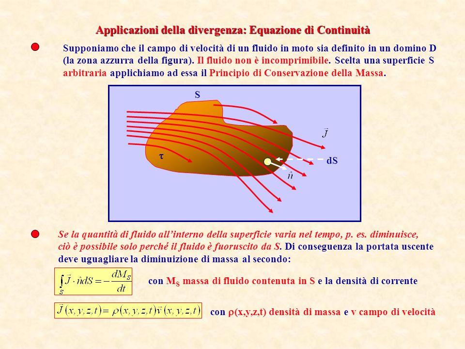 Siccome: Nel sommare i flussi uscenti elementari il contributo delle facce comuni a due cubi adiacenti si cancella perché va preso positivo per un cubetto e negativo per laltro.