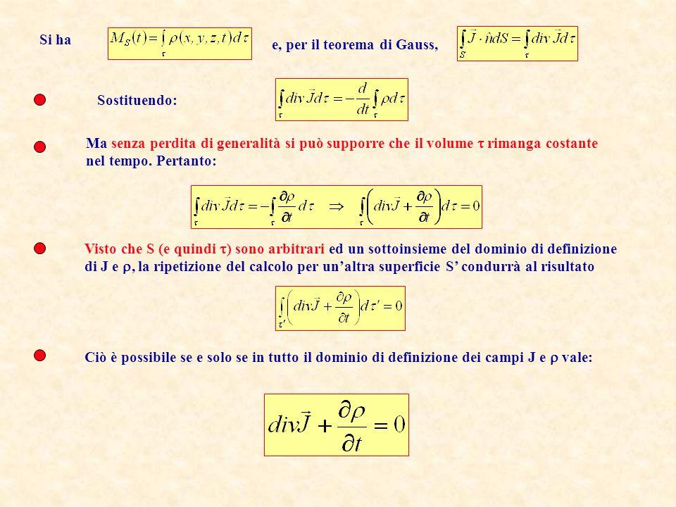 Supponiamo che il campo di velocità di un fluido in moto sia definito in un domino D (la zona azzurra della figura). Il fluido non è incomprimibile. S