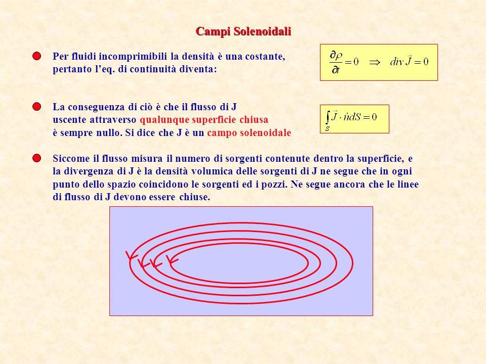 Lunico fatto fisico che la precedente derivazione ha usato è stato il Principio di Conservazione della Massa.