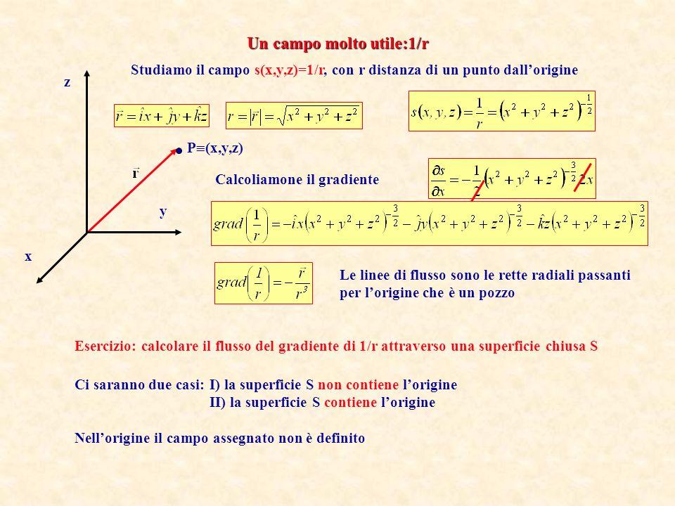 Per fluidi incomprimibili la densità è una costante, pertanto leq. di continuità diventa: La conseguenza di ciò è che il flusso di J uscente attravers