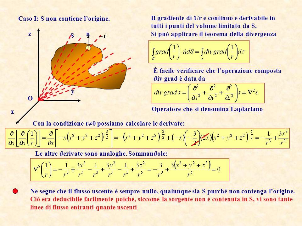Esercizio: calcolare il flusso del gradiente di 1/r attraverso una superficie chiusa S Ci saranno due casi:I) la superficie S non contiene lorigine II) la superficie S contiene lorigine Nellorigine il campo assegnato non è definito Studiamo il campo s(x,y,z)=1/r, con r distanza di un punto dallorigine Calcoliamone il gradiente z x y P (x,y,z) Le linee di flusso sono le rette radiali passanti per lorigine che è un pozzo Un campo molto utile:1/r