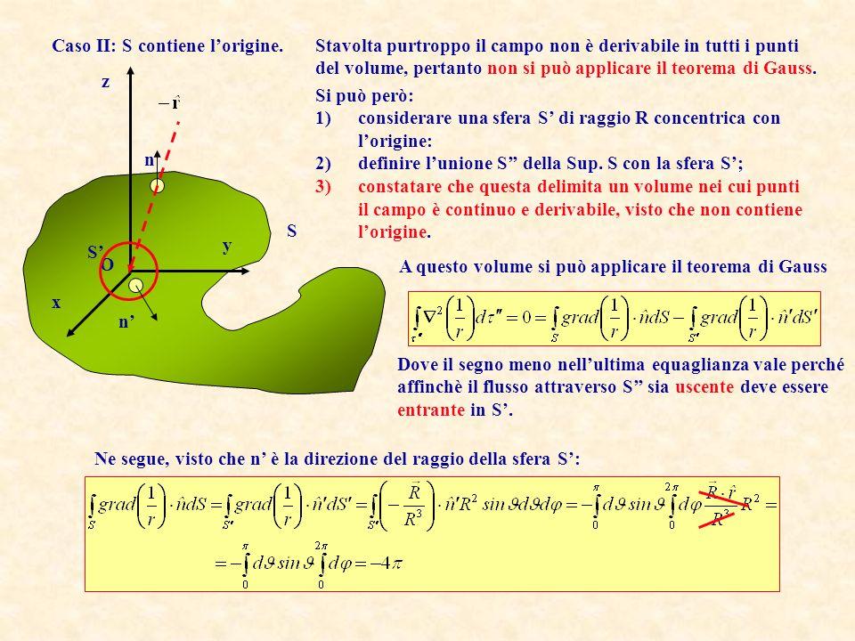 z x y O S n Caso I: S non contiene lorigine. Il gradiente di 1/r è continuo e derivabile in tutti i punti del volume limitato da S. Si può applicare i