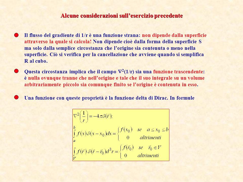 Caso II: S contiene lorigine.Stavolta purtroppo il campo non è derivabile in tutti i punti del volume, pertanto non si può applicare il teorema di Gauss.