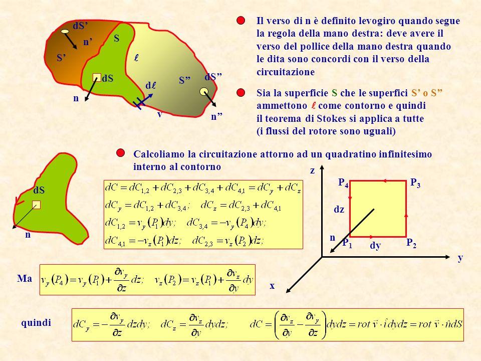 Si definisce rotore di un campo vettoriale il campo vettoriale risultato della seguente operazione: Notare che le derivate parziali incrociate delle componenti di v esistono perché le componenti di v dipendono da tutte le coordinate Il significato delloperazione di rotore si comprende tramite il teorema di Stokes: La circuitazione di un campo vettoriale (continuo e derivabile) su una linea arbitraria ma chiusa è pari al flusso attraverso una qualunque superficie che ammette per contorno la linea in direzione levogira rispetto al verso della circuitazione.