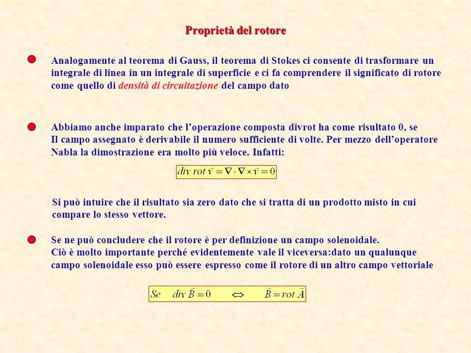 Come per il teorema della divergenza nel sommare le circuitazioni attraverso due quadratini adiacenti il contributo di un lato è positivo per un quadratino e negativo per il quadratino adiacente.