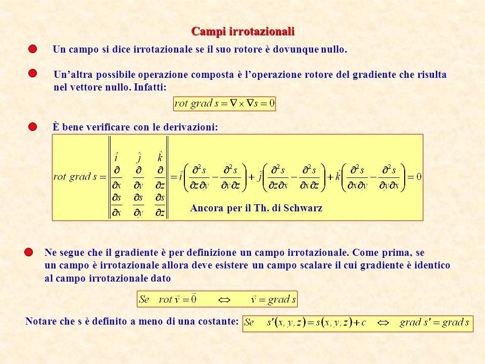 Analogamente al teorema di Gauss, il teorema di Stokes ci consente di trasformare un integrale di linea in un integrale di superficie e ci fa comprendere il significato di rotore come quello di densità di circuitazione del campo dato Abbiamo anche imparato che loperazione composta divrot ha come risultato 0, se Il campo assegnato è derivabile il numero sufficiente di volte.