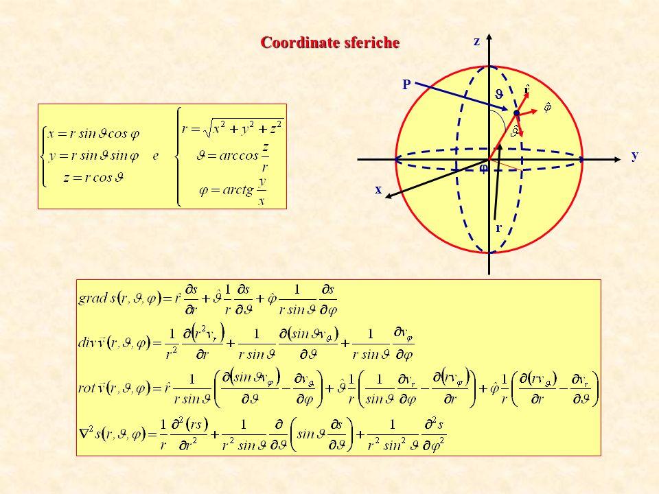 Nel cambiamento di coordinate anche gli operatori differenziali gradiente, divergenza e rotore cambiano formula.
