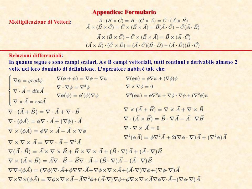 x y z r P Coordinate sferiche