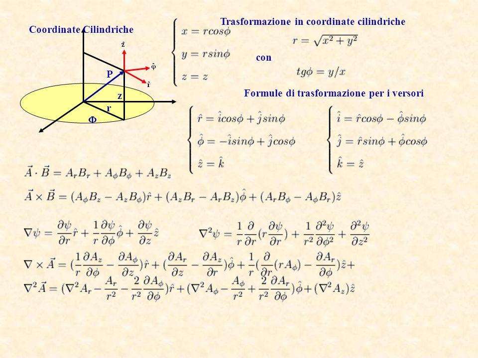Relazioni integrali: Nelle formule seguenti V è un volume limitato da una superficie chiusa S, oppure S è una superficie aperta limitata da una linea