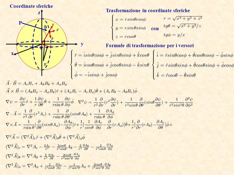 Formule di trasformazione per i versori P z r Coordinate Cilindriche Trasformazione in coordinate cilindriche con