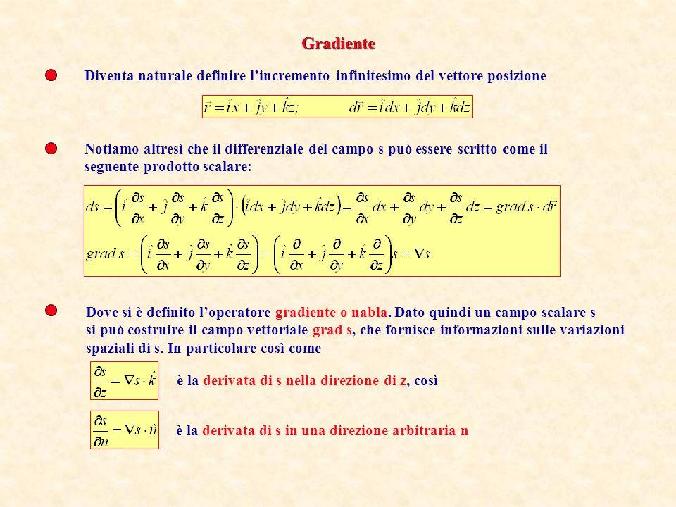 Un campo (scalare) è quindi dal punto di vista matematico una funzione di più (p.es. 3) variabili s=s(x,y,z). Per studiarne le variazioni si può far u