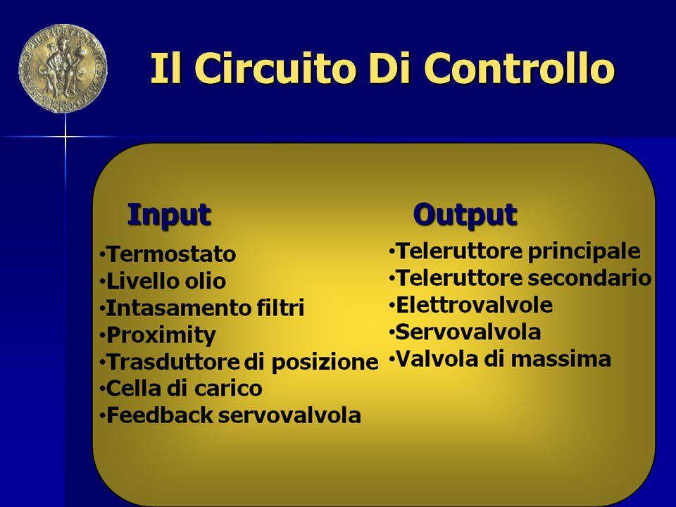 DS1103 Il Sistema Prototipale dSPACE ControlDesk