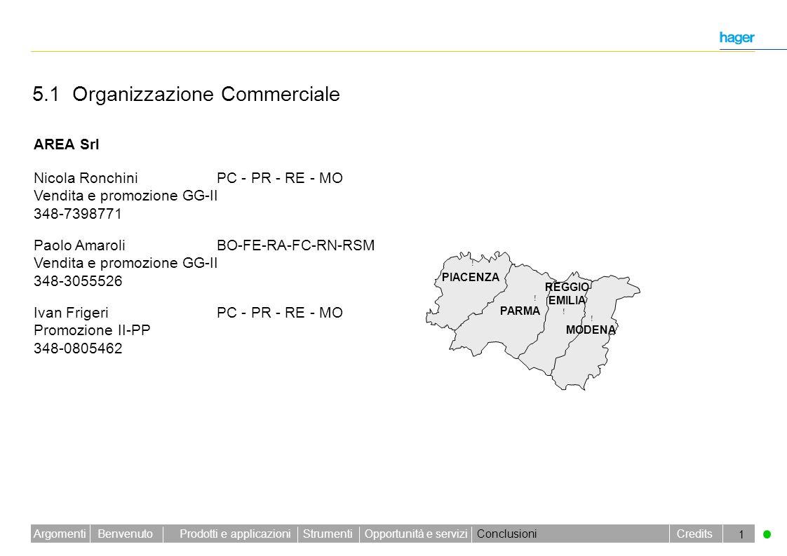Benvenuto Credits Prodotti e applicazioniStrumentiOpportunità e serviziConclusioniArgomenti 1 5.1 Organizzazione Commerciale AREA Srl Nicola Ronchini