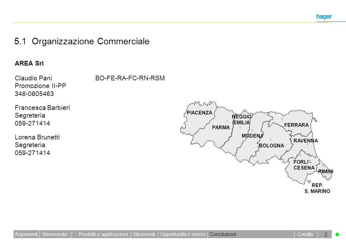 Benvenuto Credits Prodotti e applicazioniStrumentiOpportunità e serviziConclusioniArgomenti 2 5.1 Organizzazione Commerciale AREA Srl Claudio Pani BO-