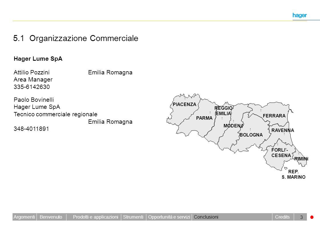 Benvenuto Credits Prodotti e applicazioniStrumentiOpportunità e serviziConclusioniArgomenti 3 5.1 Organizzazione Commerciale Hager Lume SpA ! RIMINI !