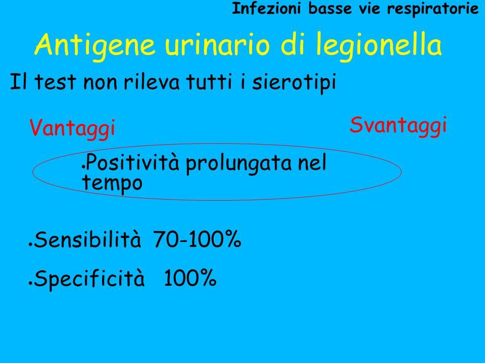 Antigene urinario di legionella Il test non rileva tutti i sierotipi Vantaggi Sensibilità 70-100% Specificità 100% Svantaggi Positività prolungata nel tempo Infezioni basse vie respiratorie