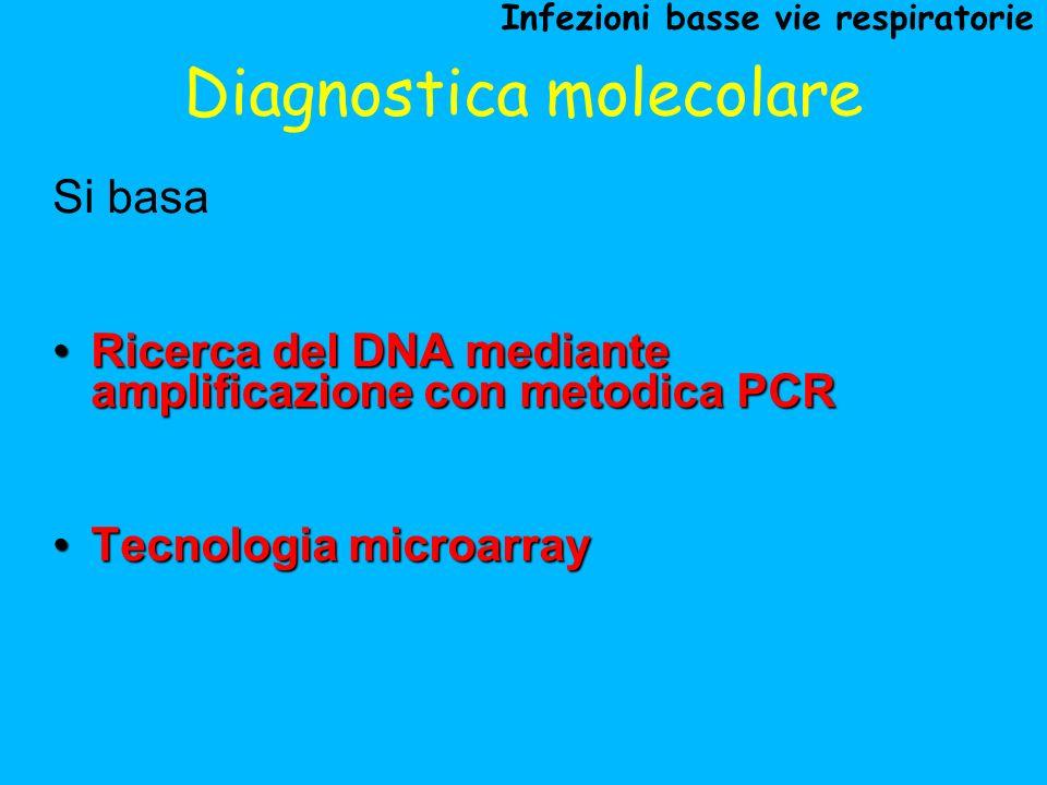Diagnostica molecolare Si basa Ricerca del DNA mediante amplificazione con metodica PCRRicerca del DNA mediante amplificazione con metodica PCR Tecnologia microarrayTecnologia microarray Infezioni basse vie respiratorie
