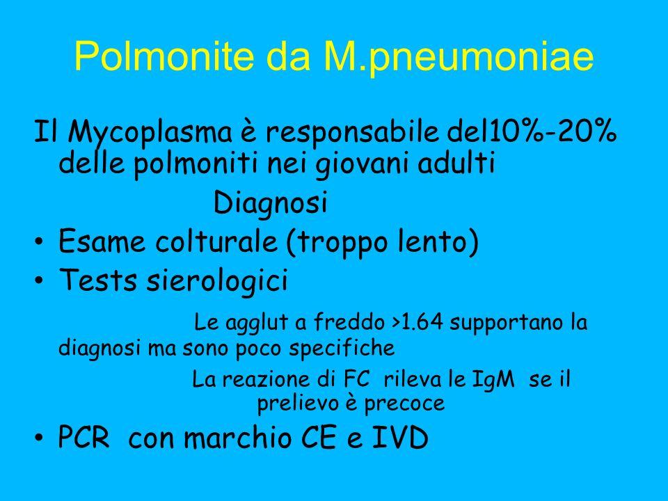 Polmonite da M.pneumoniae Il Mycoplasma è responsabile del10%-20% delle polmoniti nei giovani adulti Diagnosi Esame colturale (troppo lento) Tests sierologici Le agglut a freddo >1.64 supportano la diagnosi ma sono poco specifiche La reazione di FC rileva le IgM se il prelievo è precoce PCR con marchio CE e IVD