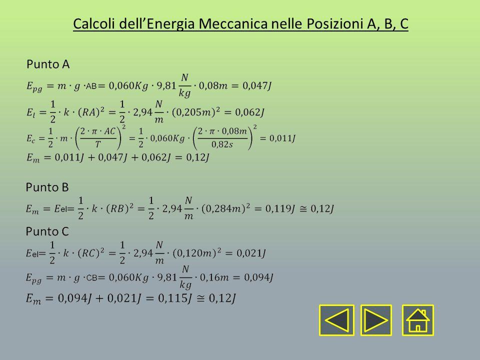Calcoli dellEnergia Meccanica nelle Posizioni A, B, C