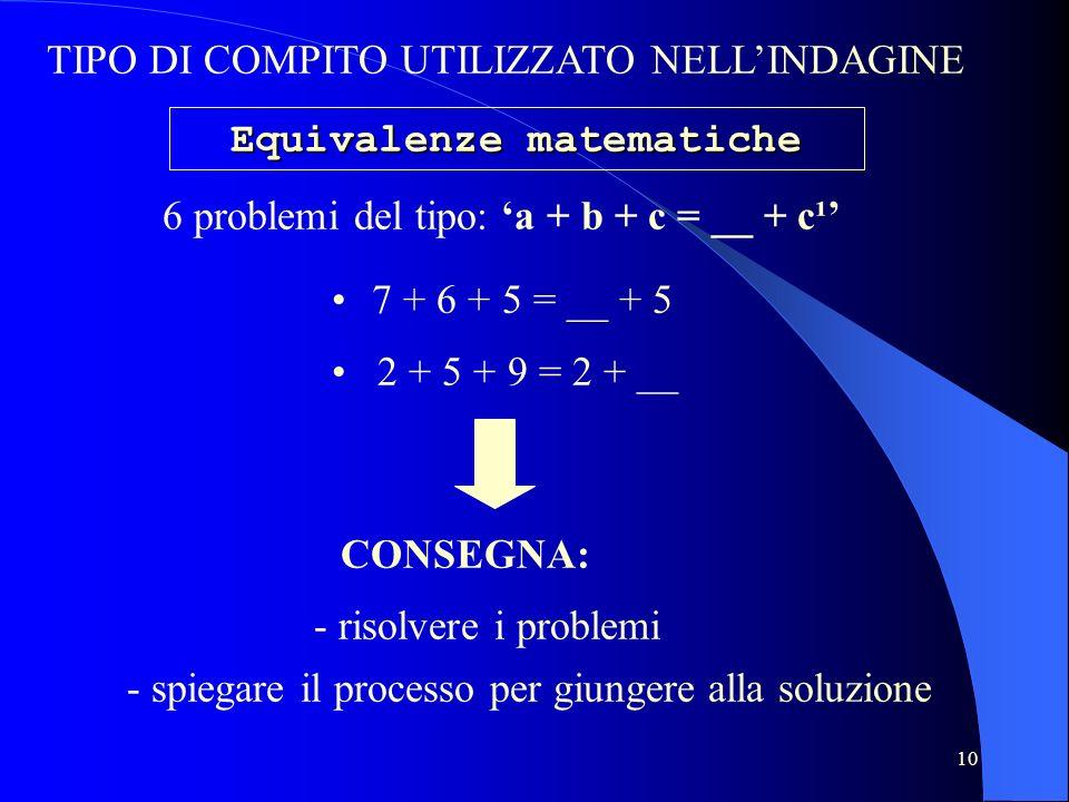 10 Equivalenze matematiche 7 + 6 + 5 = __ + 5 6 problemi del tipo: a + b + c = __ + c¹ 2 + 5 + 9 = 2 + __ CONSEGNA: - risolvere i problemi - spiegare il processo per giungere alla soluzione TIPO DI COMPITO UTILIZZATO NELLINDAGINE
