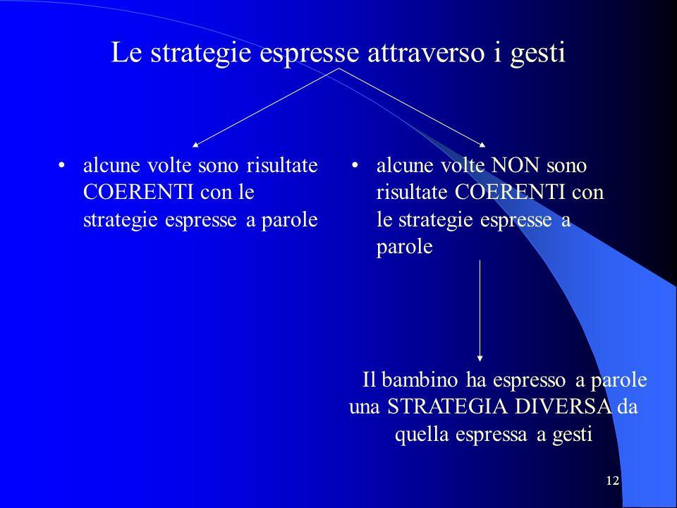 12 Le strategie espresse attraverso i gesti alcune volte sono risultate COERENTI con le strategie espresse a parole alcune volte NON sono risultate CO