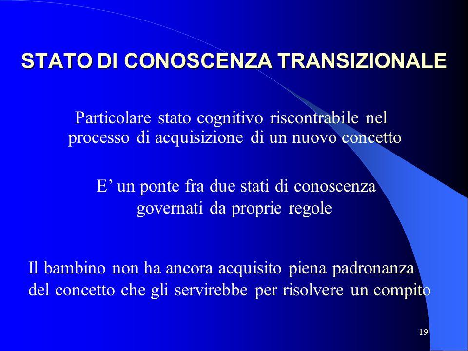 19 STATO DI CONOSCENZA TRANSIZIONALE Particolare stato cognitivo riscontrabile nel processo di acquisizione di un nuovo concetto Il bambino non ha anc