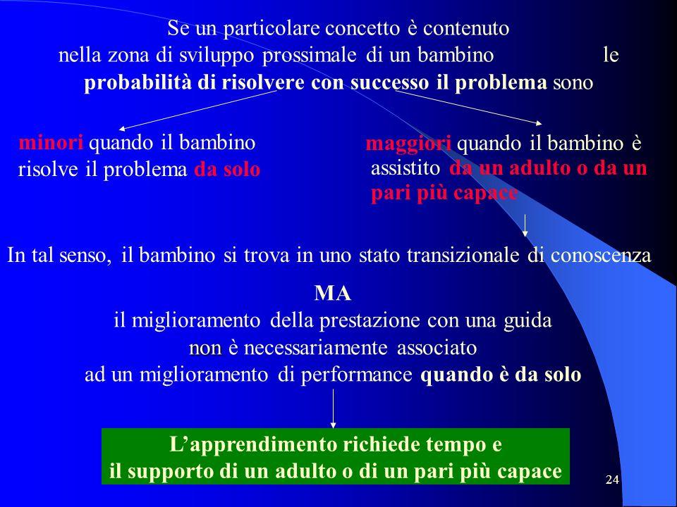 24 Se un particolare concetto è contenuto nella zona di sviluppo prossimale di un bambino le probabilità di risolvere con successo il problema sono ma