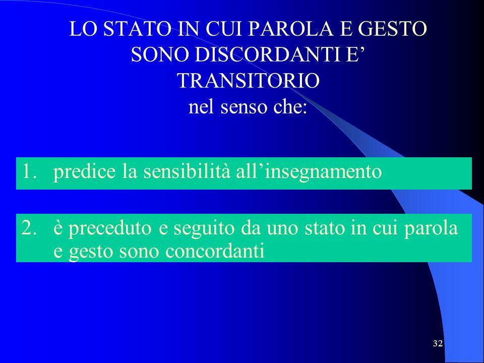 32 LO STATO IN CUI PAROLA E GESTO SONO DISCORDANTI E TRANSITORIO nel senso che: 2. è preceduto e seguito da uno stato in cui parola e gesto sono conco