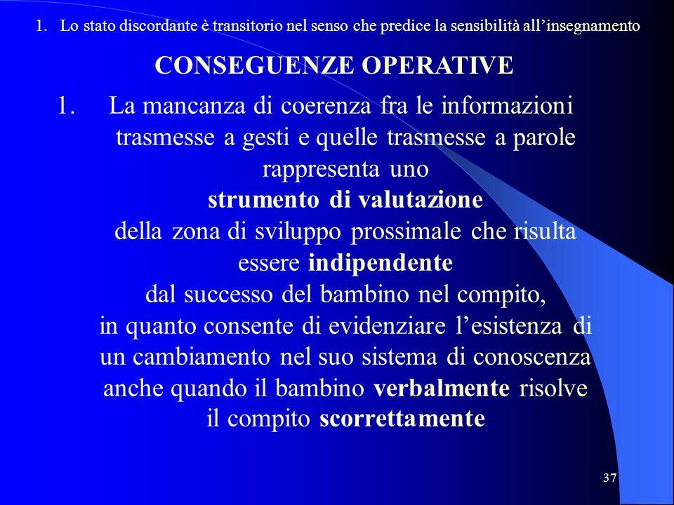 37 1. La mancanza di coerenza fra le informazioni trasmesse a gesti e quelle trasmesse a parole rappresenta uno strumento di valutazione della zona di