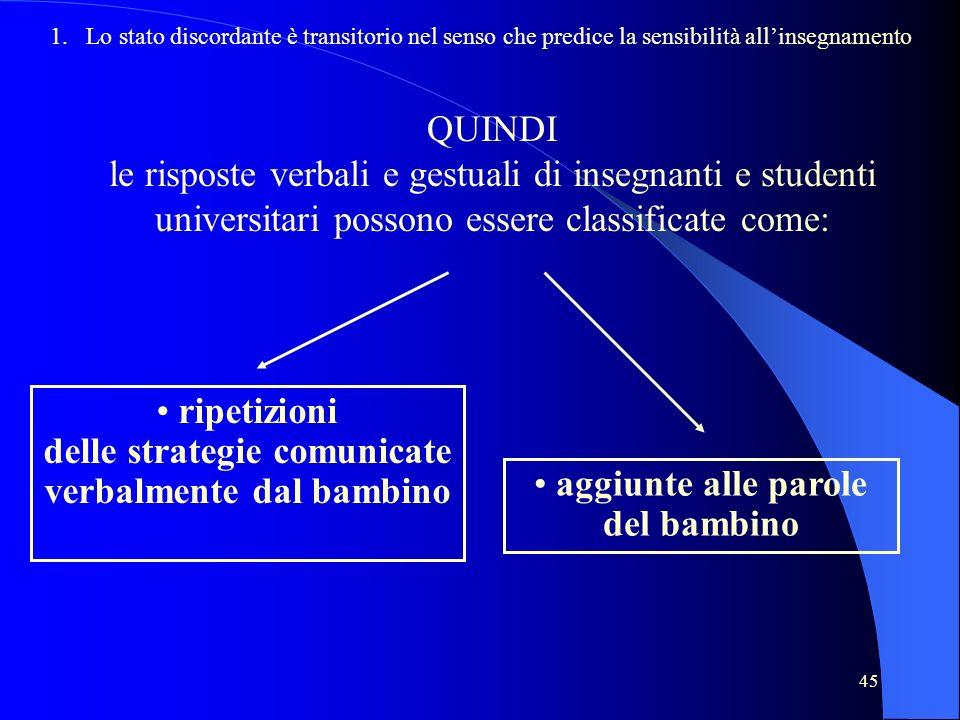 45 QUINDI le risposte verbali e gestuali di insegnanti e studenti universitari possono essere classificate come: 1. Lo stato discordante è transitorio
