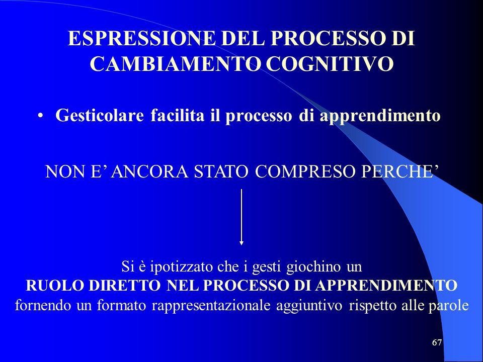 67 ESPRESSIONE DEL PROCESSO DI CAMBIAMENTO COGNITIVO Gesticolare facilita il processo di apprendimento NON E ANCORA STATO COMPRESO PERCHE Si è ipotizz