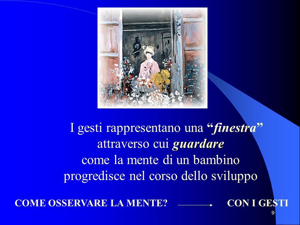 9 guardare I gesti rappresentano una finestra attraverso cui guardare come la mente di un bambino progredisce nel corso dello sviluppo COME OSSERVARE