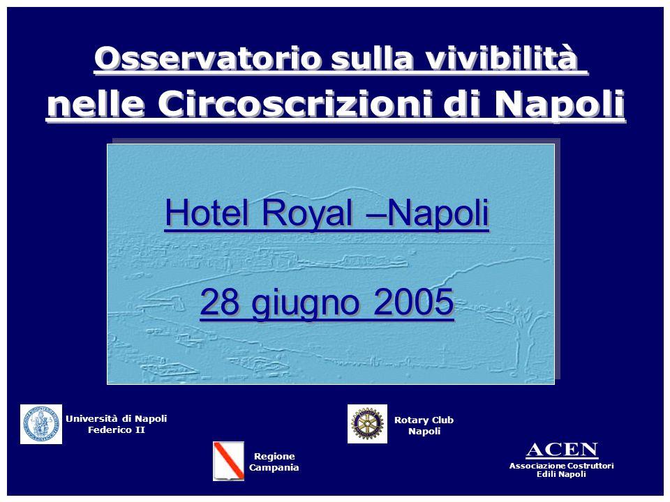 Università di Napoli Federico II Regione Campania Rotary Club Napoli Associazione Costruttori Edili Napoli www.organizzazione.unina.it osservatorioqdv@unina.it Lindice sintetico del Costo della vita:
