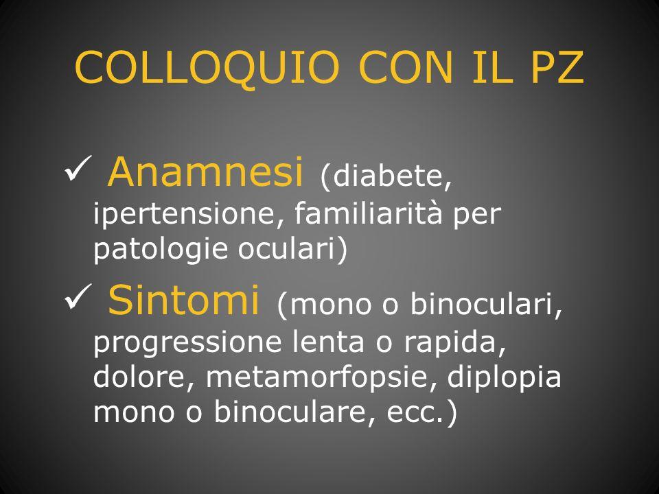 COLLOQUIO CON IL PZ Anamnesi (diabete, ipertensione, familiarità per patologie oculari) Sintomi (mono o binoculari, progressione lenta o rapida, dolor
