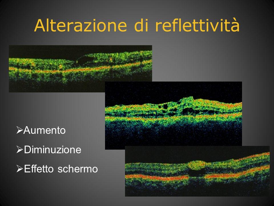 Alterazione di reflettività Aumento Diminuzione Effetto schermo