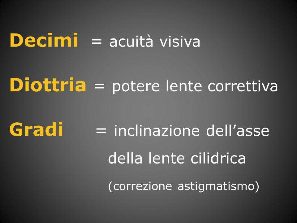 Patologie retiniche Tomografia a Coerenza Ottica (OCT) Fluorangiografia (FAG) Angiografia al verde indocianina (ICG-A)