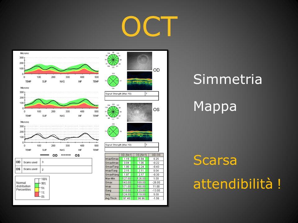 OCT Simmetria Mappa Scarsa attendibilità !