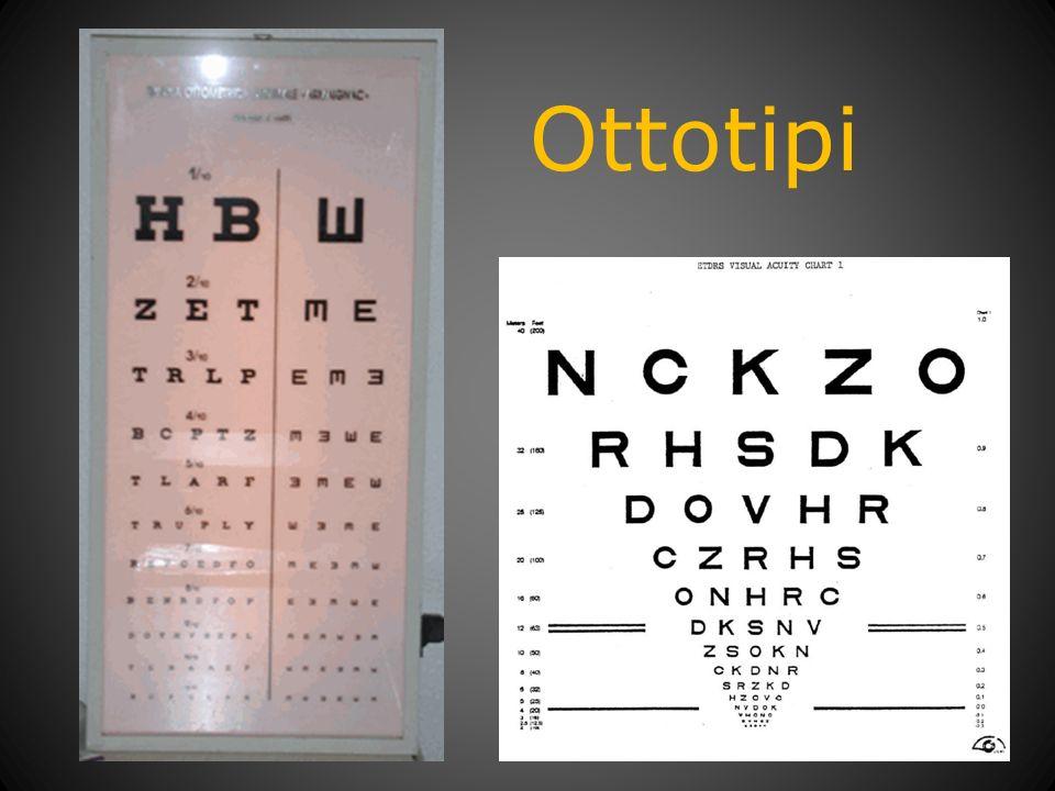 VISIONE DEI COLORI Test di Ishihara Fare indossare occhiali da presbiopia se necessari Eseguire un occhio alla volta