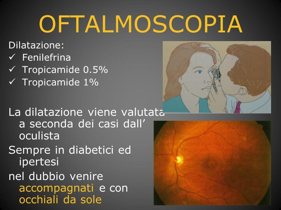 Alterazione della morfologia Alterazione : Del profilo retinico Intraretiniche Sottoretiniche Dell intera struttura