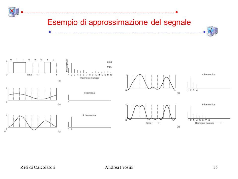 Reti di CalcolatoriAndrea Frosini15 Esempio di approssimazione del segnale
