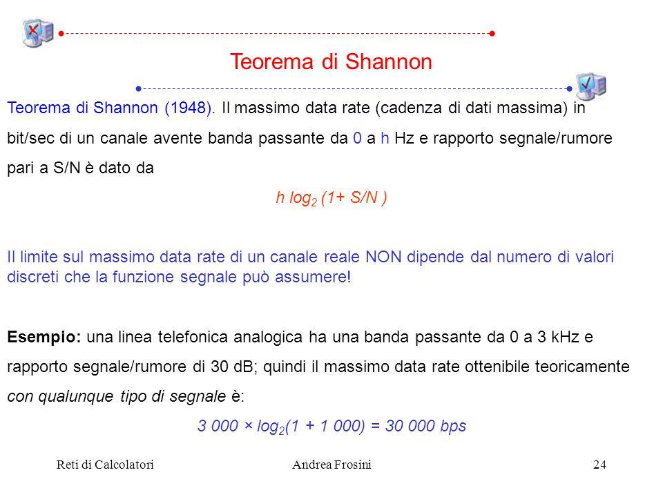 Reti di CalcolatoriAndrea Frosini24 Teorema di Shannon (1948). Il massimo data rate (cadenza di dati massima) in bit/sec di un canale avente banda pas