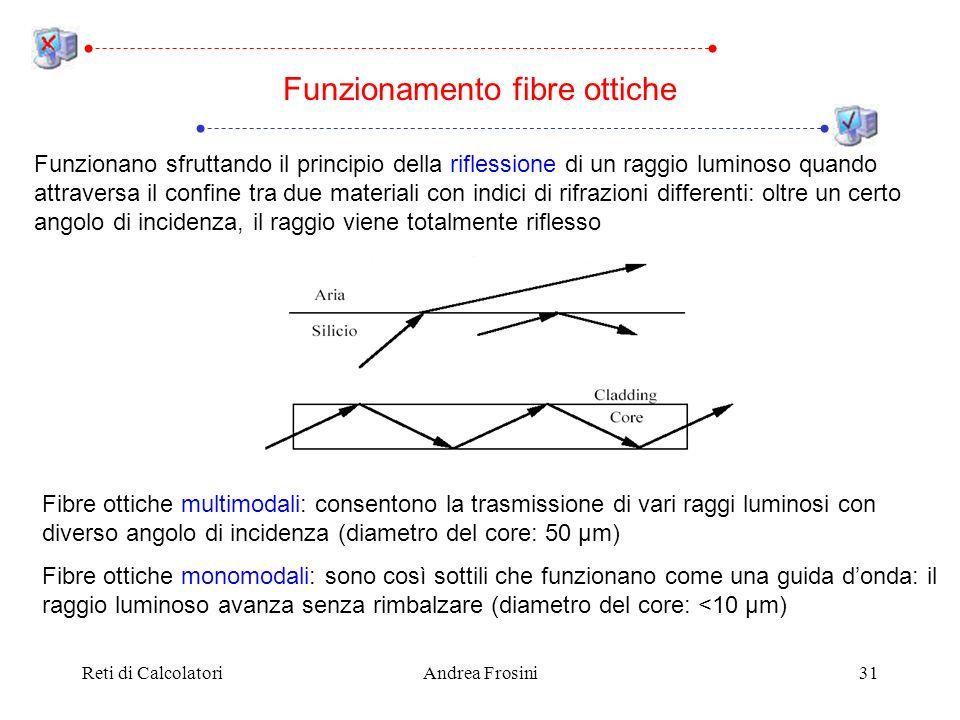 Reti di CalcolatoriAndrea Frosini31 Funzionano sfruttando il principio della riflessione di un raggio luminoso quando attraversa il confine tra due ma