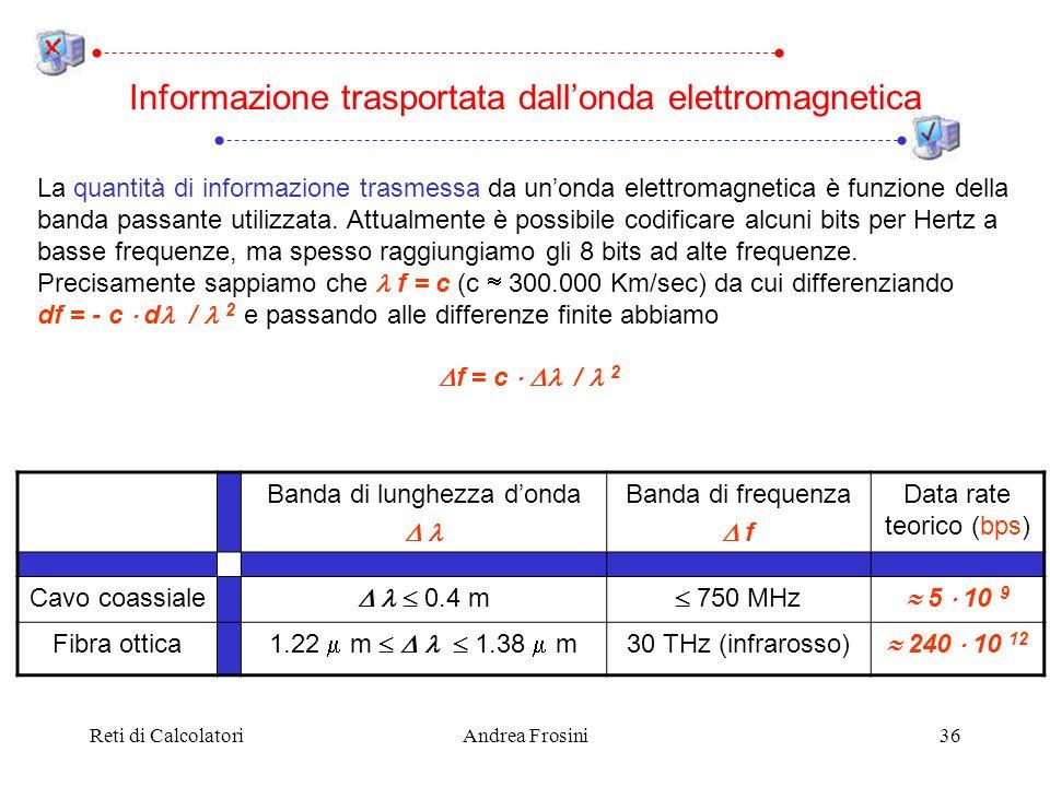 Reti di CalcolatoriAndrea Frosini36 Informazione trasportata dallonda elettromagnetica La quantità di informazione trasmessa da unonda elettromagnetica è funzione della banda passante utilizzata.