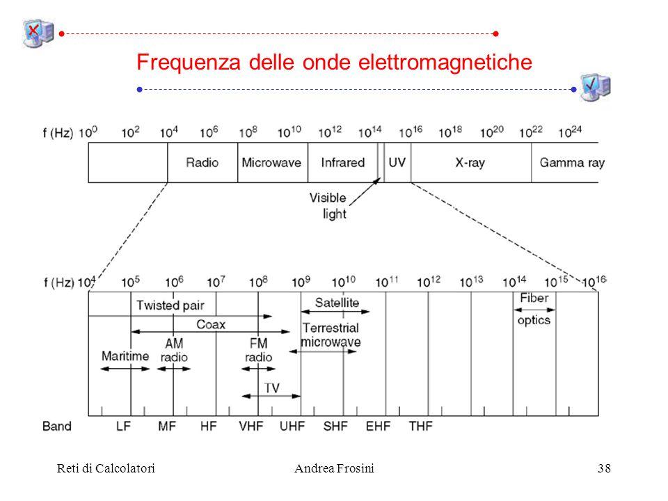 Reti di CalcolatoriAndrea Frosini38 Frequenza delle onde elettromagnetiche